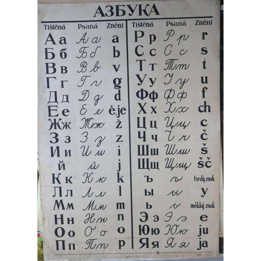 Azbuka - ruská abeceda - ruština - školní plakát
