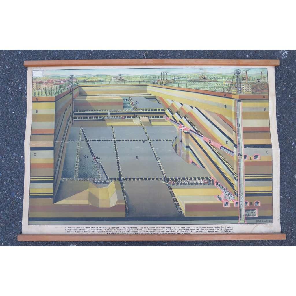 Schema hlubinného dolu - hlubinný důl těžba továrna - školní plakát