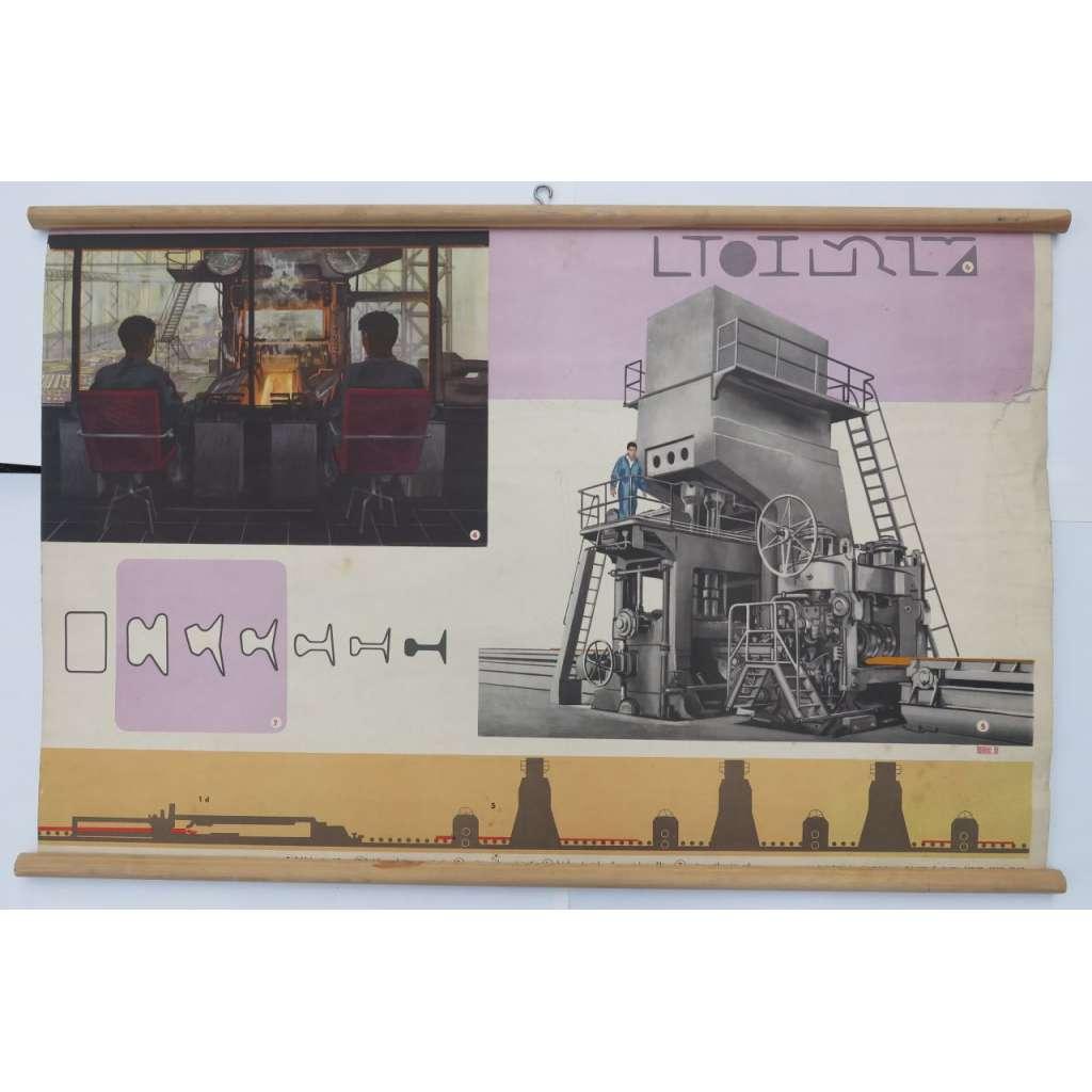 Válcovna plechu - továrna - školní plakát