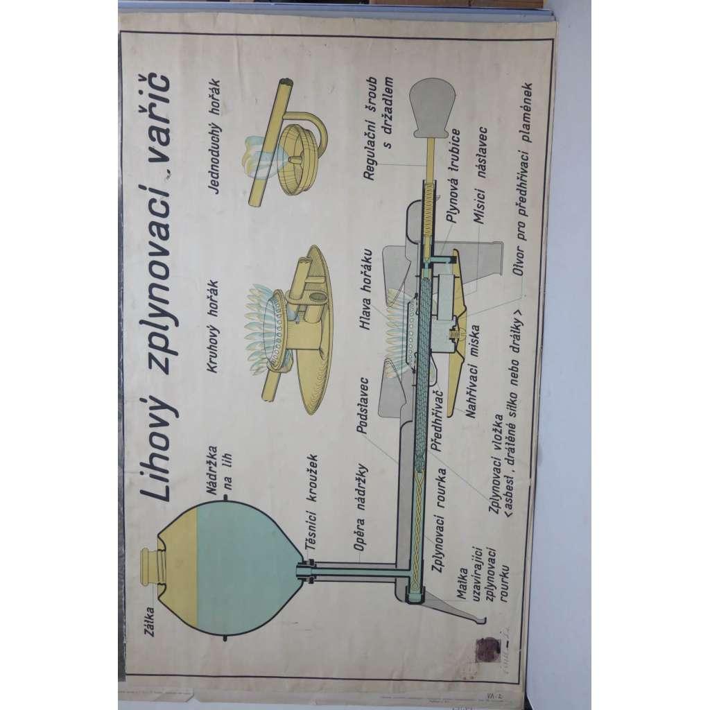 Lihový zplynovací vařič - školní plakát