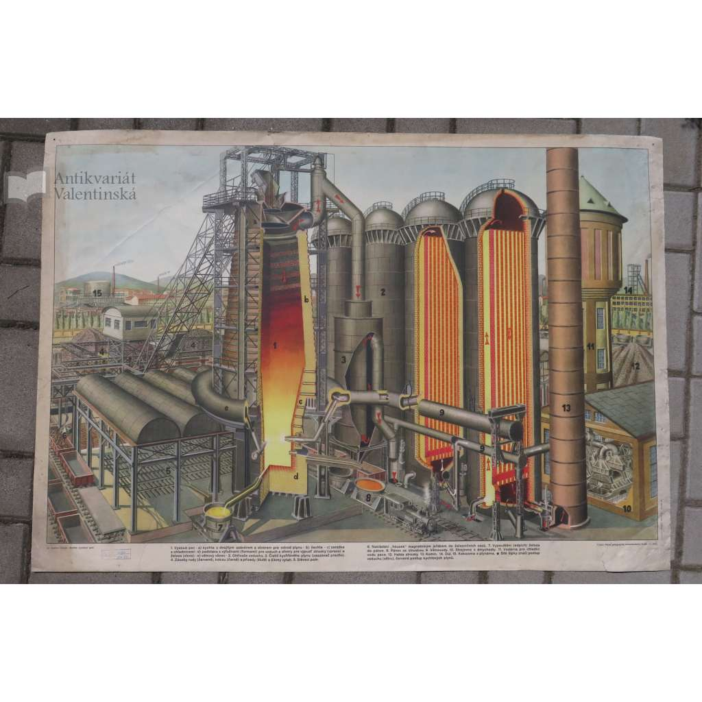 Průřez vysokou pecí - schema - továrna - školní plakát