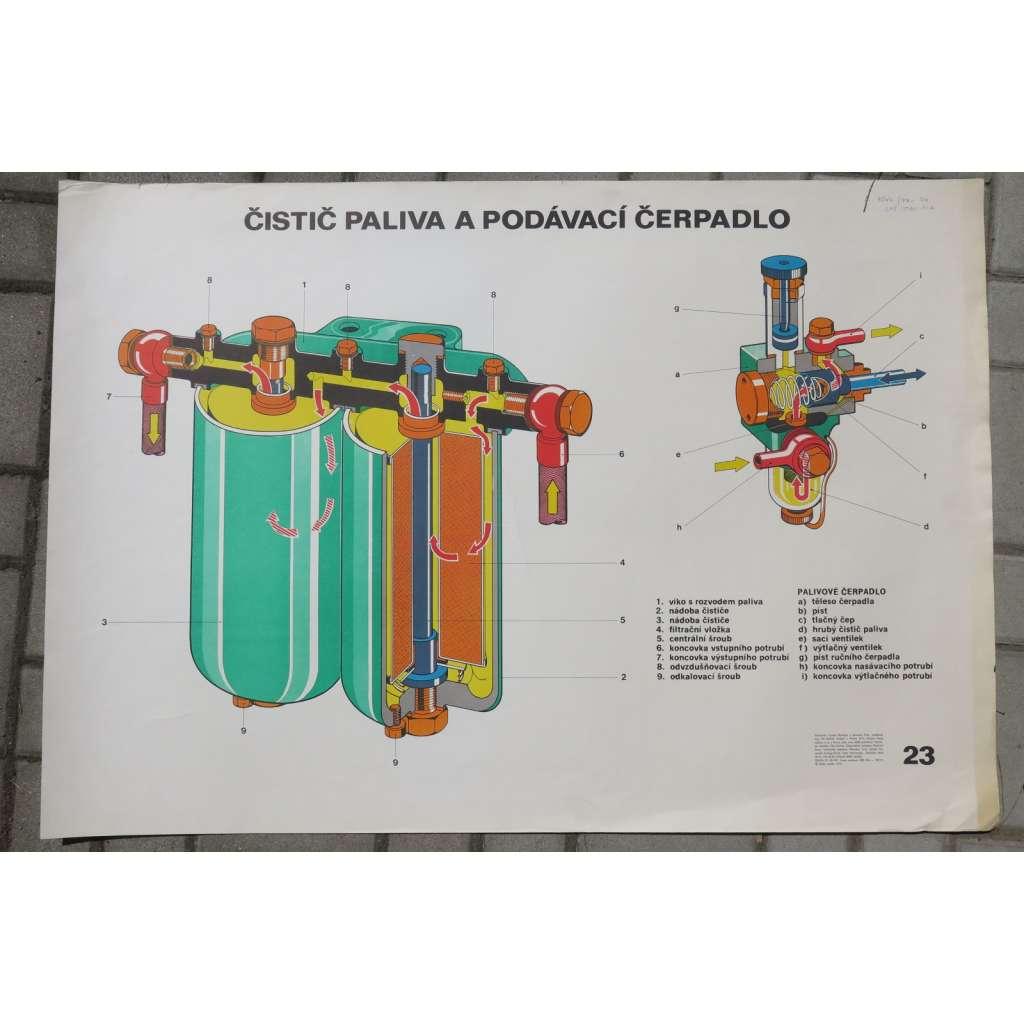 Schema motor - čistič paliva a podávací čerpadlo - školní plakát - fyzika