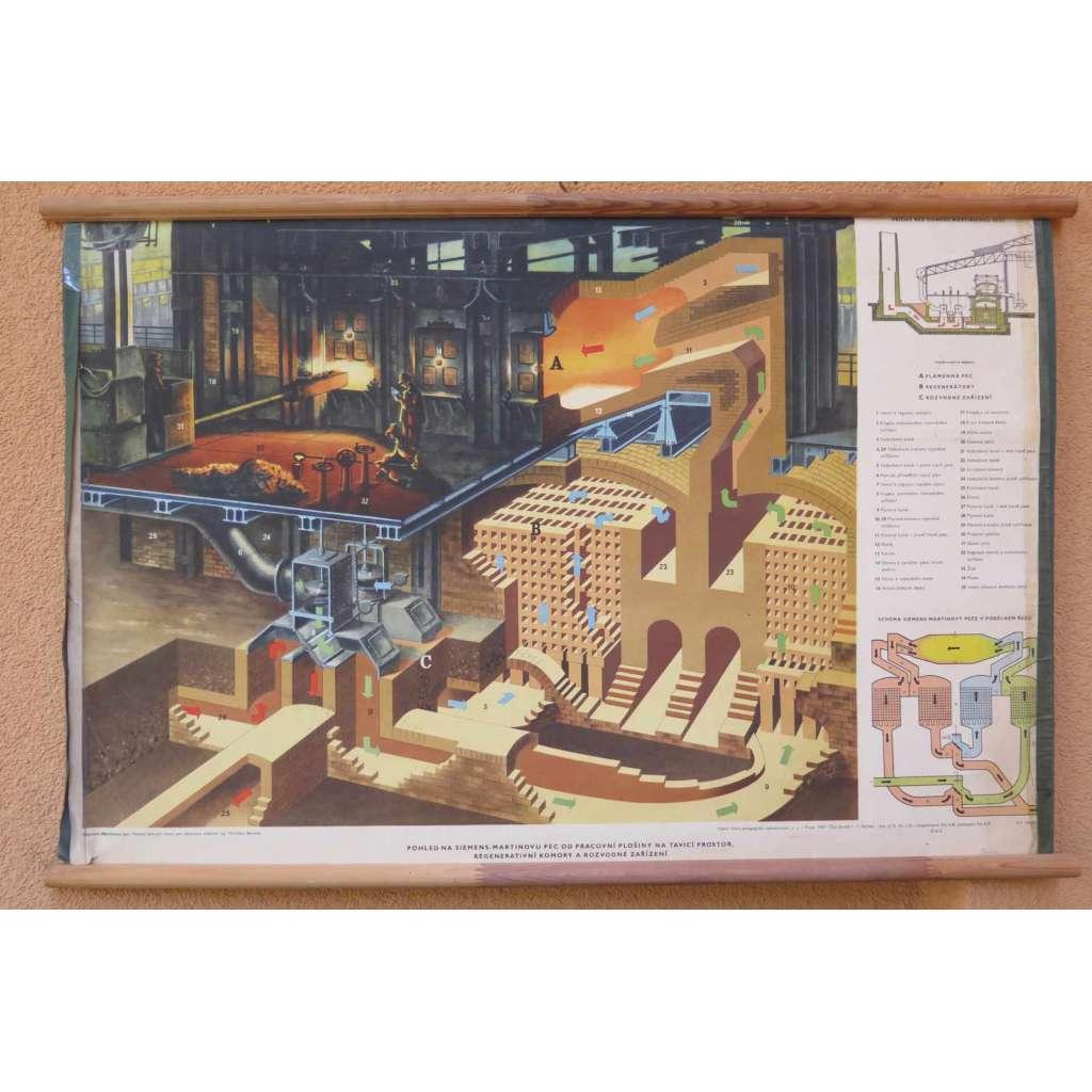 Siemensova-Martinova pec - výroba oceli - školní plakát