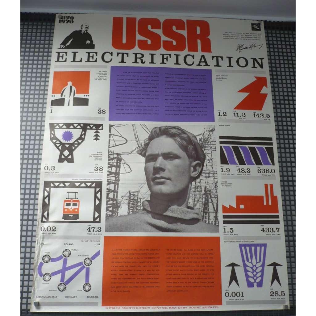 Elektrifikace SSSR 1870-1970 (plakát, dělník, komunismus, propaganda, SSSR 1970)