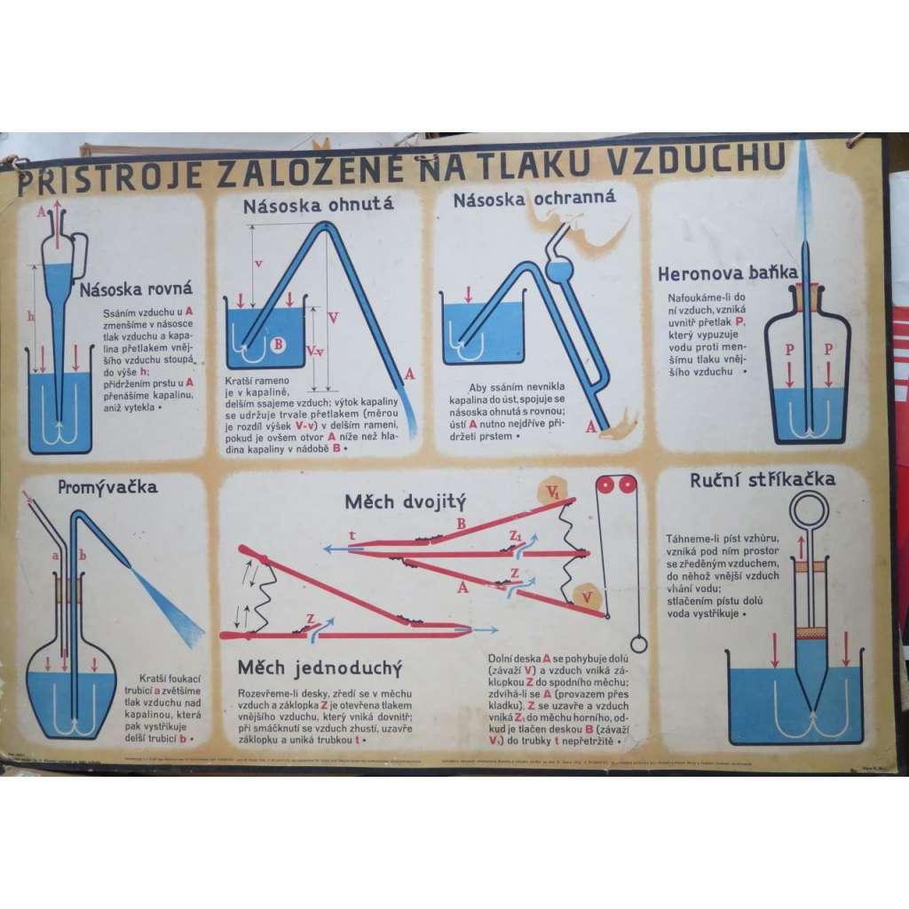Přístroje založené na tlaku vzduchu - školní plakát