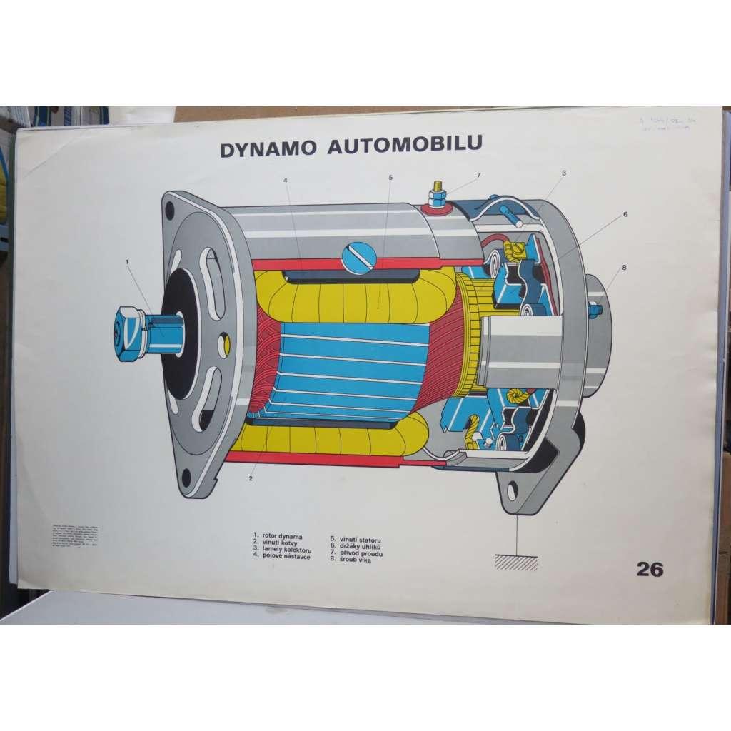 Dynamo automobilu - automobil - školní plakát