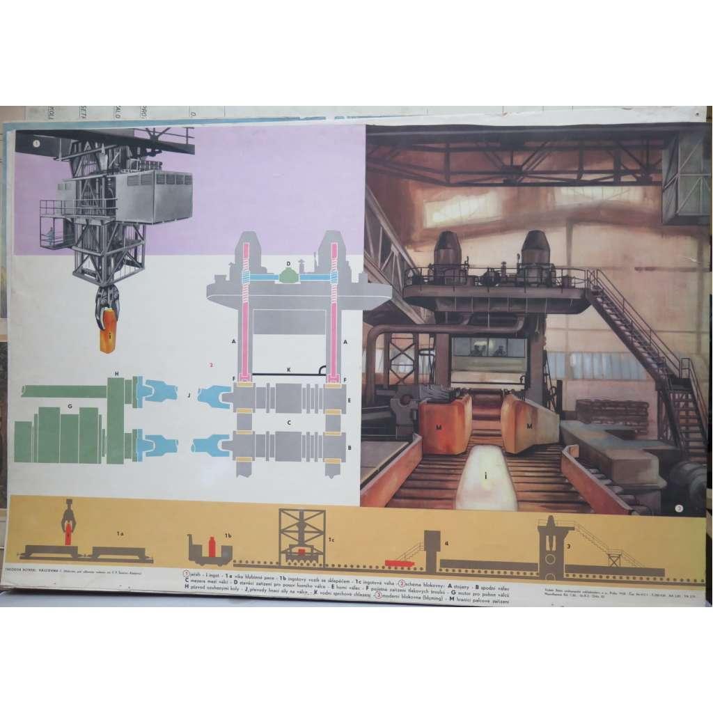 Válcovna I - Teodor Rotrekl - továrna - školní plakát