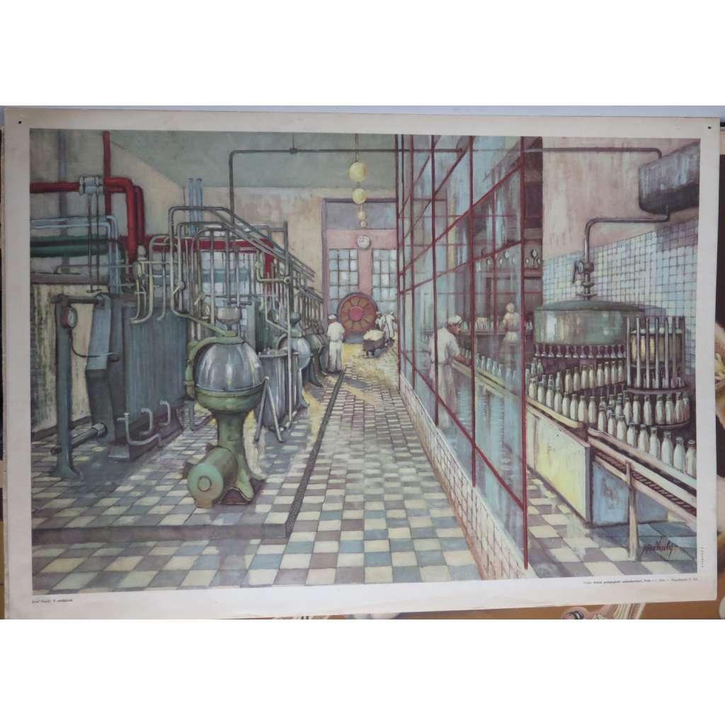 V mlékárně - školní plakát