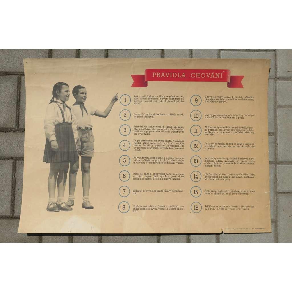 Pravidla chování - školní plakát