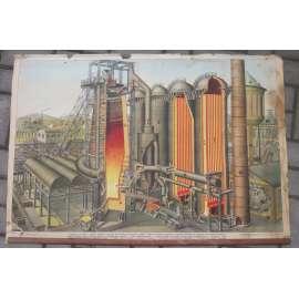 Průřez vysokou pecí - železárna - továrna - školní plakát