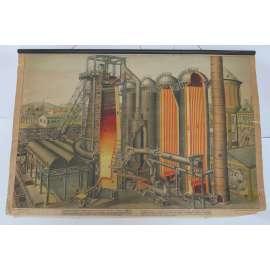 Průřez vysokou pecí - železárna - továrna - školní plakát (pošk.)