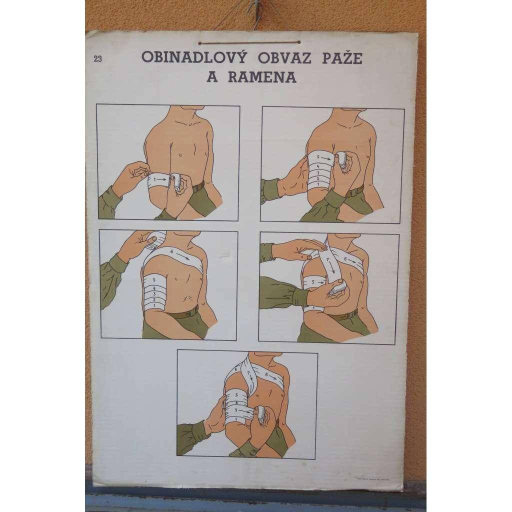 Obinadlový obvaz paže a ramena - první pomoc - školní plakát