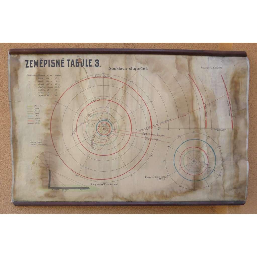 Zeměpisné tabule - Sluneční soustava - školní plakát (pošk.)