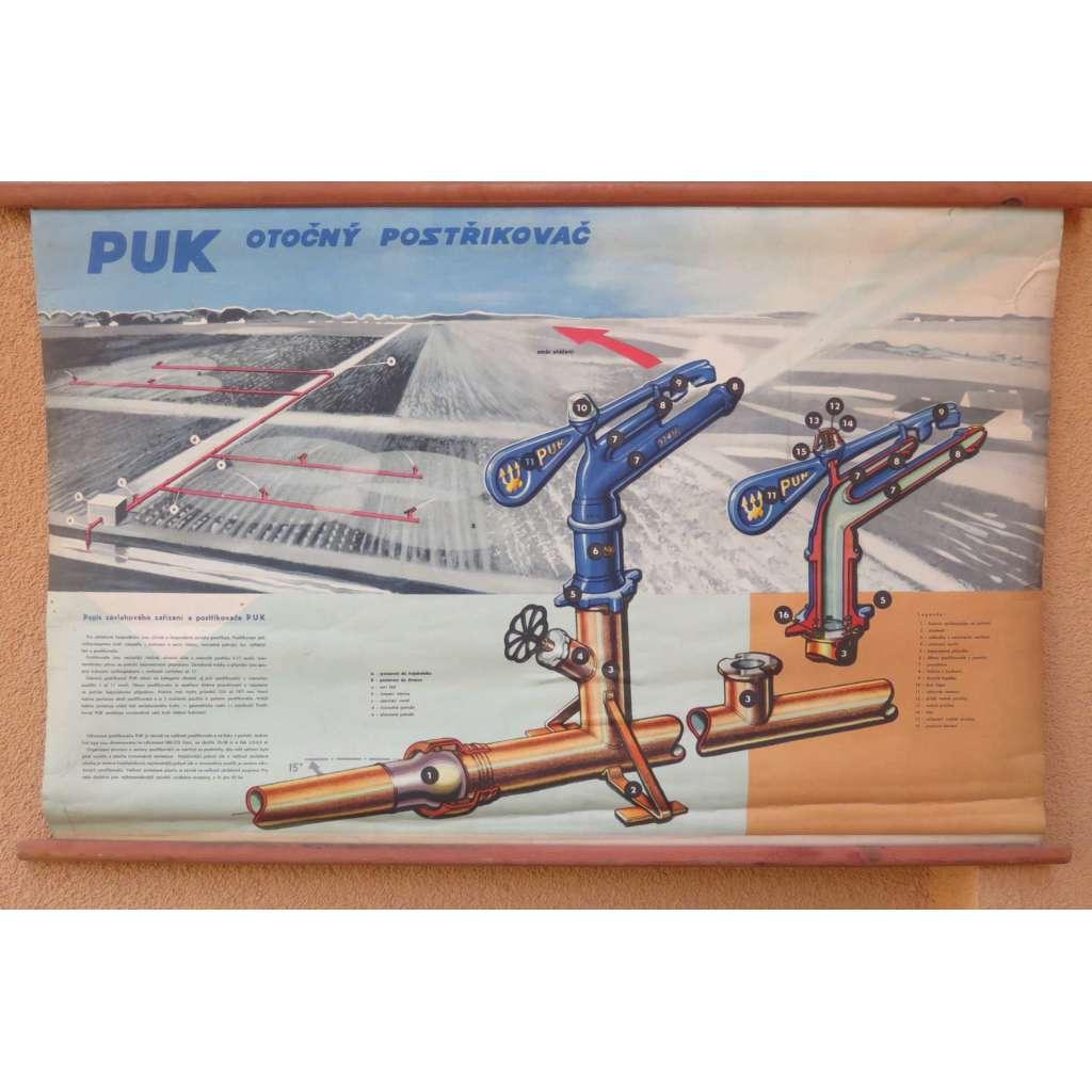 PUK - Otočný postřikovač - pumpy SIGMA - školní plakát