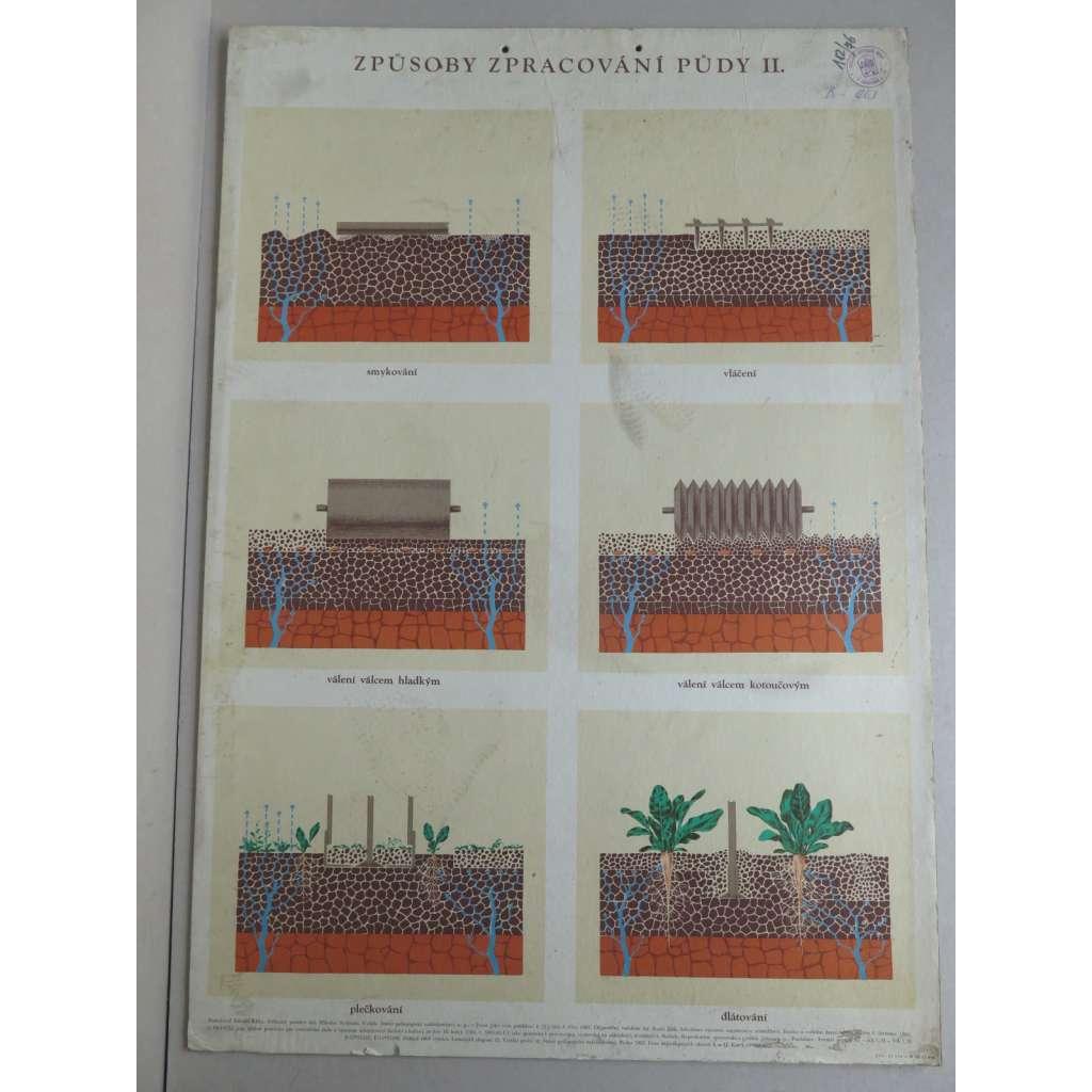 Způsoby zpracování půdy II - přírodopis - školní plakát