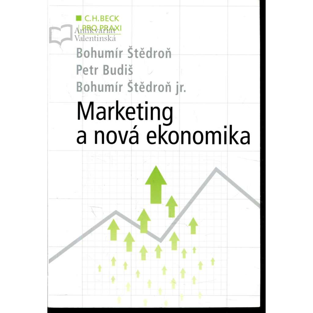 Marketing a nová ekonomika